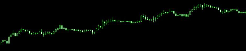 Basket trading system forexindo